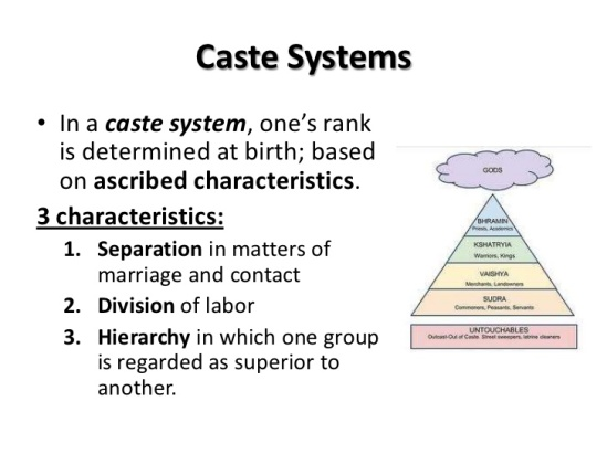 Conversations on Caste – working on my Documentary – RaveetaWrites com